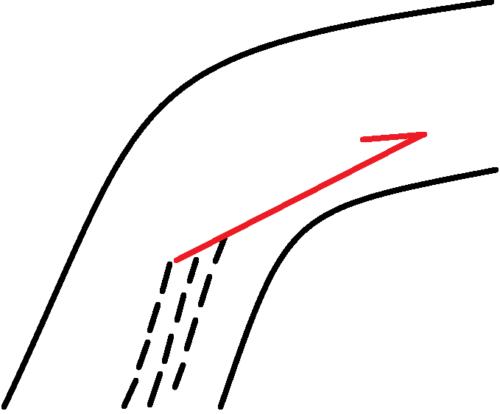 コーナーを集団で走る図